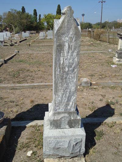 Ida Bergmann Groos' Tombstone
