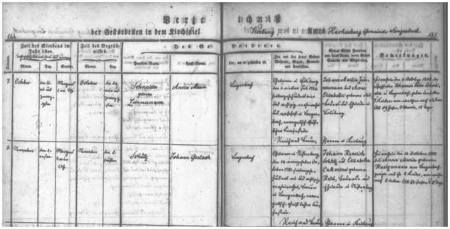 schutzjohanngerlachDC1843